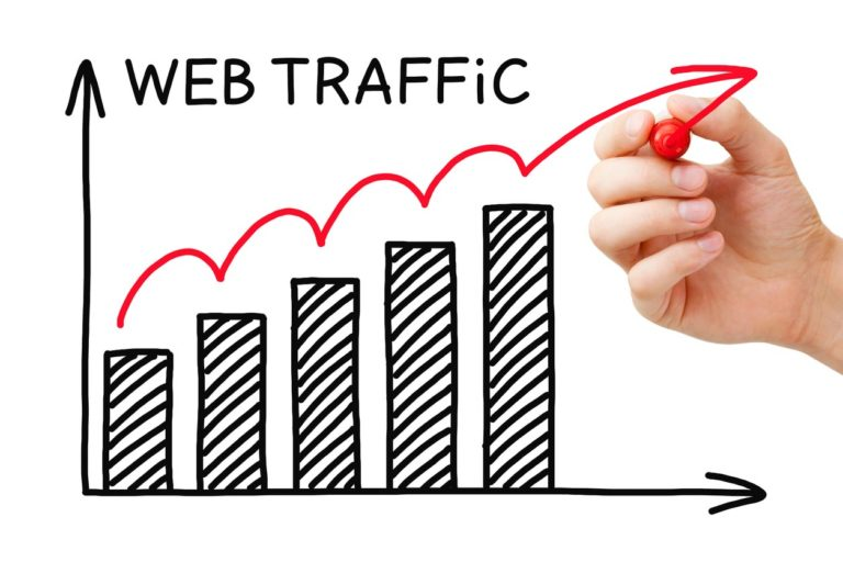 HOW TO INCREASE YOUR WEBSITE TRAFFIC IN 2020